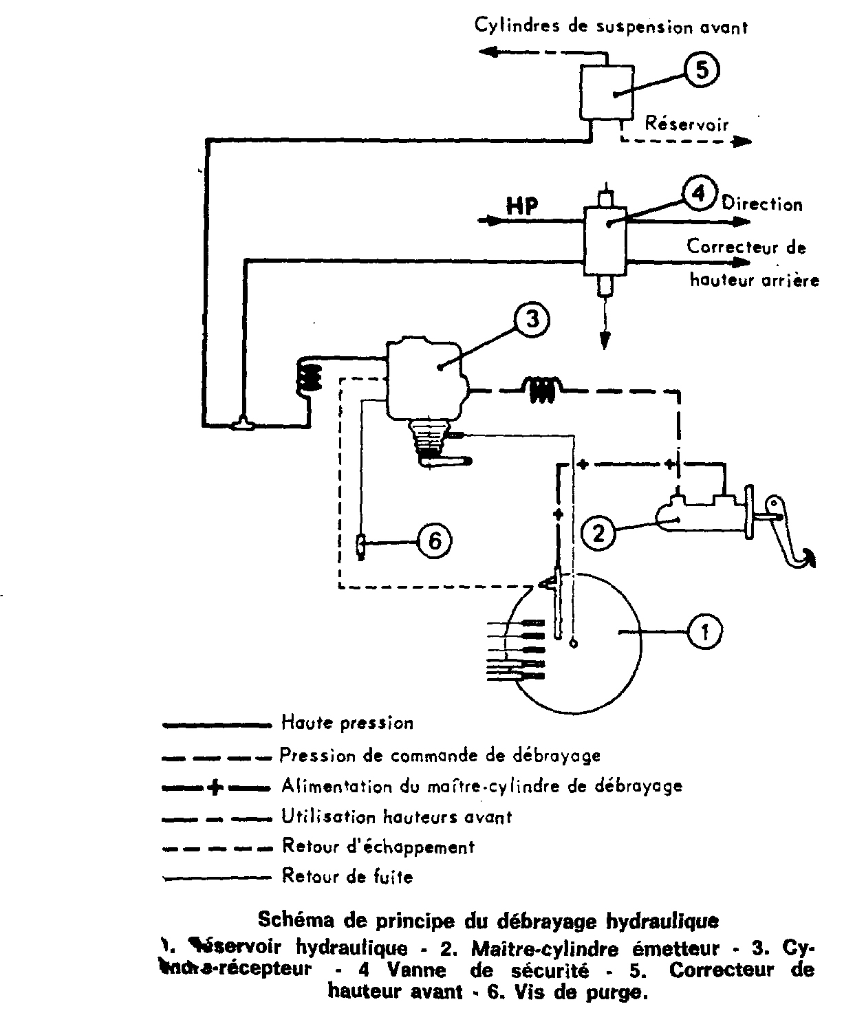 Hydraulic clutch on hydraulic clutch system diagram